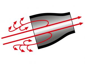 rührorgan-diagramm